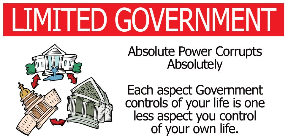 Limited Government The Us Constitution