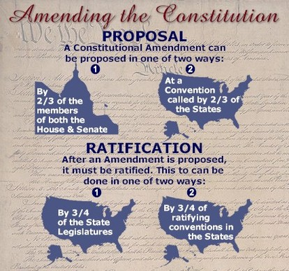 Amending the Constitution - The US Constitution